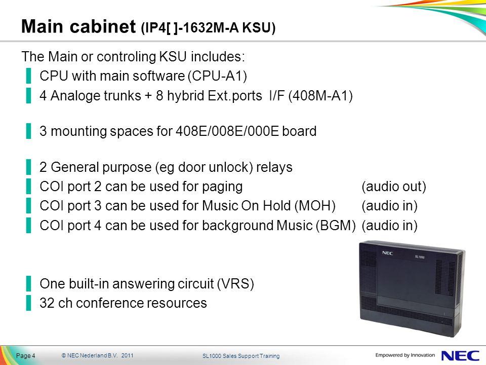 Main cabinet (IP4[ ]-1632M-A KSU)